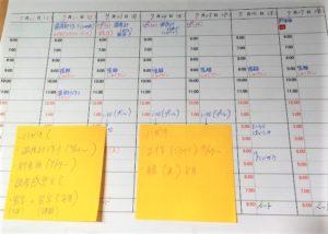 夏休みの計画表。スケジュールさえ決めてしまえば後はやるだけ!
