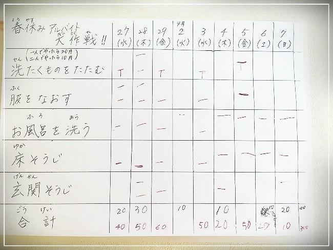 アルバイト表
